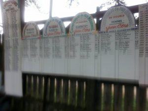 Gagnants du championnat régional au fil des ans.